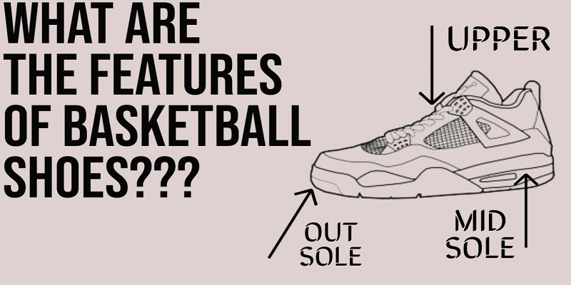 what are the features of basketball shoes